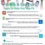 Apps to Help You Stay Fit