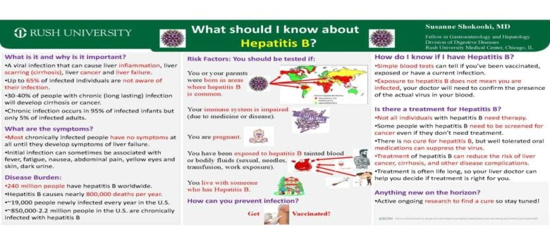 What should I know about Hepatitis B?