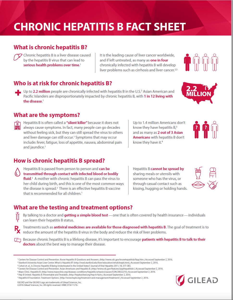 CHRONIC HEPATITIS B FACT SHEET