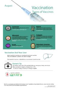 types of vaccines