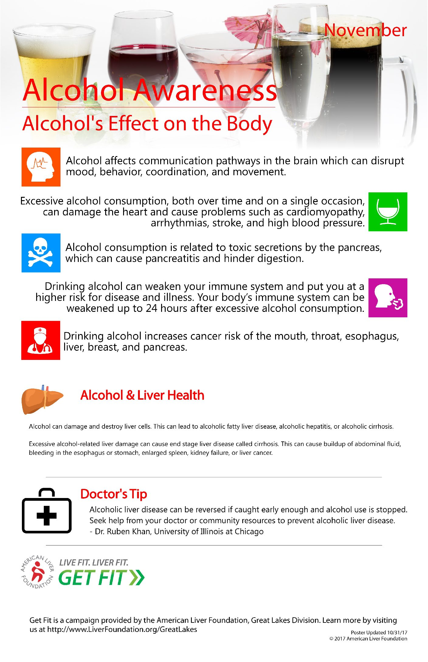 alcohols effect on the body