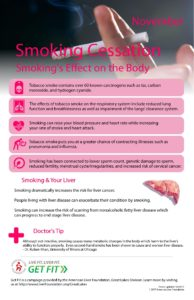 smokings effect on the body