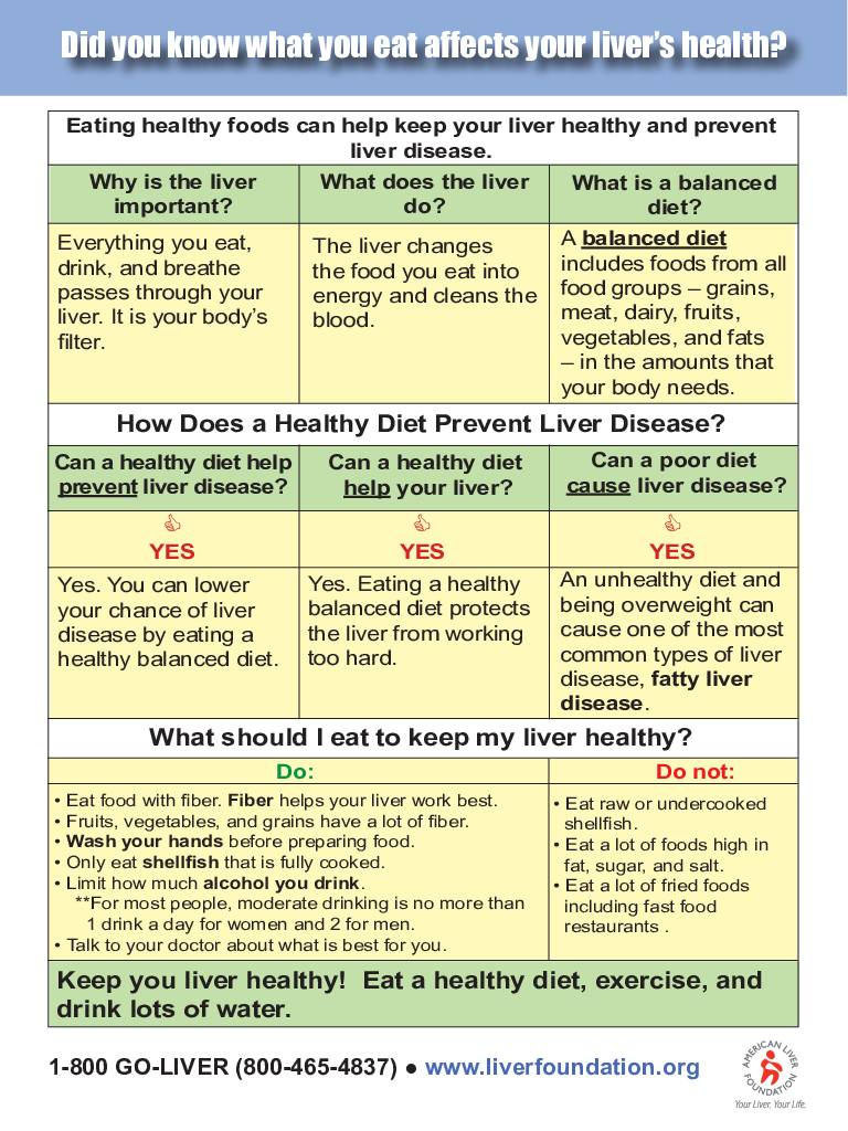 Diet and the Liver Poster (English and Spanish)
