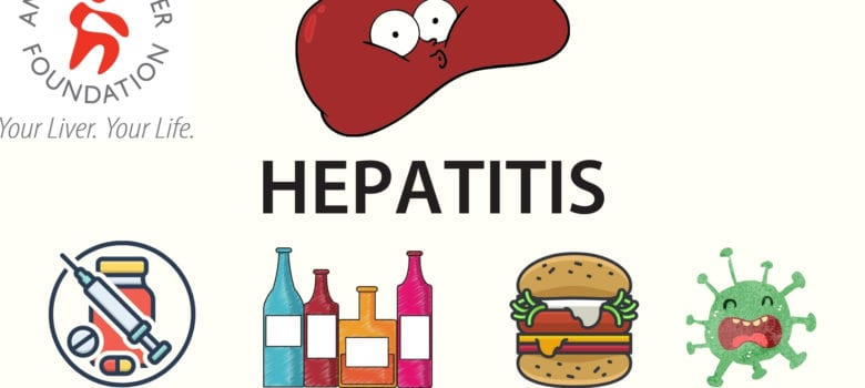 Liver Awareness Month - Hepatitis Blog Header